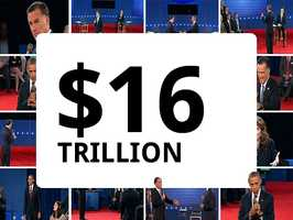 $16,000,000,000,000 is the amount of the national debt.