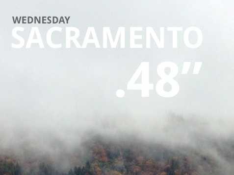Sacramento saw. 48 inches of rain on Wednesday.
