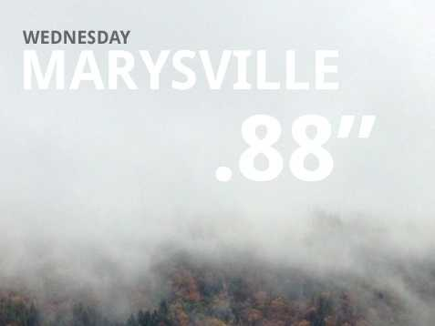 Marysville saw .88 inches of rain on Wednesday.