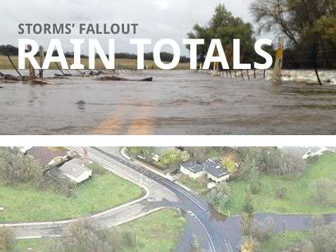 How much rain fell during the powerful series of storms that swept through Northern California?