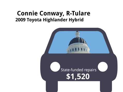 Connie Conway, R-Tulare2009 Toyota Highlander HybridState's purchase price: $48,462State's sale price: $22,525$1,520 for four new tires