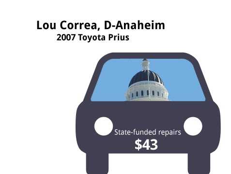 Lou Correa, D-Anaheim2007 Toyota PriusState's purchase price: $29,572State's sale price: $10,500$43 to replace an air filter and wiper blade