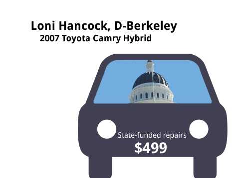 Loni Hancock, D-Berkeley2007 Toyota Camry HybridState's purchase price: $24,412State's sale price: $12,600$499 to inspect and replace gaskets, air filter