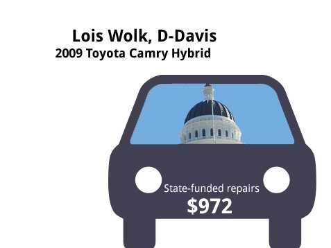 Lois Wolk, D-Davis2009 Toyota Camry HybridState's purchase price: $31,980State's sale price: $14,500$972 for four new tires, windshield repaired, and to change wiper blades