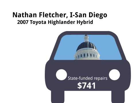 Nathan Fletcher, I-San Diego2007 Toyota Highlander HybridState's purchase price: $40,408State's sale price: $13,750$741Three new tires, towing charges.