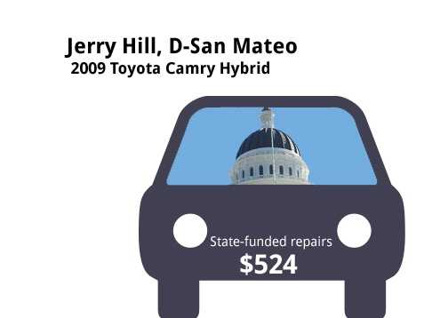 Jerry Hill, D-San Mateo2009 Toyota Camry HybridState's purchase price: $32,439State's sale price: $11,000$524 for oil and filter changes, and to fix check-engine light