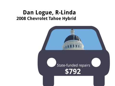 Dan Logue, R-Linda2008 Chevrolet Tahoe HybridState's purchase price: $48,499State's sale price: $14,200$792 for three new tires