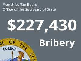 Department: Franchise Tax Board and the Office of the Secretary ofStateIssue: BriberyCost to state: $227,430