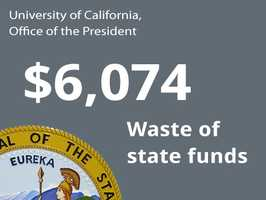 Department: University of California, Office of the PresidentIssue: Waste of state fundsCost to state: $6,074