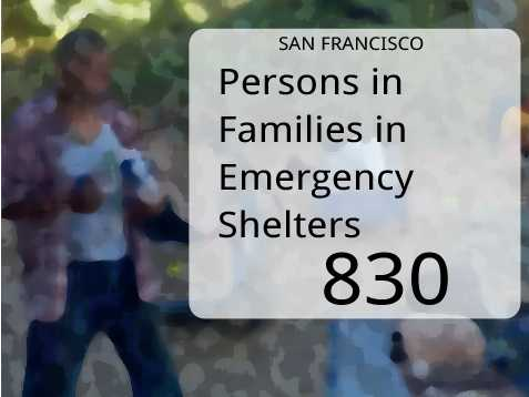 In San Francisco, the number of persons in families who were in emergency shelters was 830.