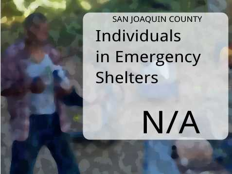 In San Joaquin County, the number of persons in emergency shelters was unavailable.
