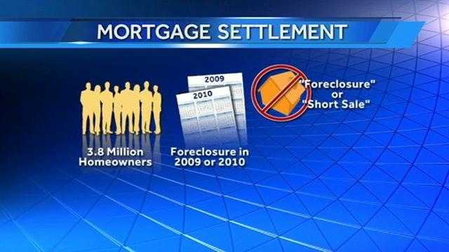 These homeowners may have lost their houses through foreclosure or short sale.