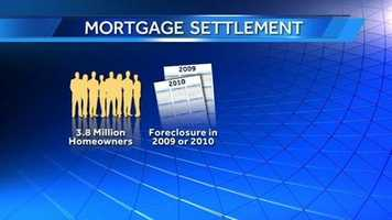 These homeowners must have been at some stage in the foreclosure process during 2009 or 2010 or...