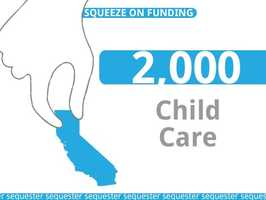Nearly 2,000 disadvantaged children could lose access to child care.
