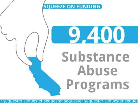 The cuts could result in 9,400 fewer people getting admissions to substance abuse programs.