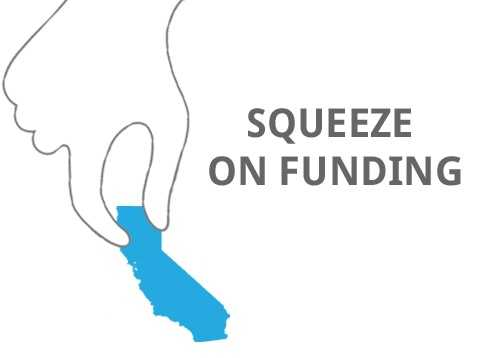 Unless Congress acts by March 1, a series of automatic cuts, called the sequester, will go into effect. See how California will be impacted in this slideshow.Source: White House