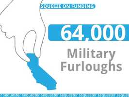 Nearly 64,000 civilian Department of Defense employees would be furloughed, which would reduce gross pay by around $399.4 million.