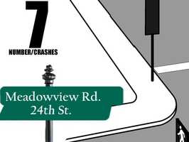 Meadowview Road and 24th Street: 7 crashes reported in 2012Source: Sacramento Police Department