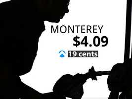 In Monterey, the average price of gas is $4.09, a 19-cent increase from last month.