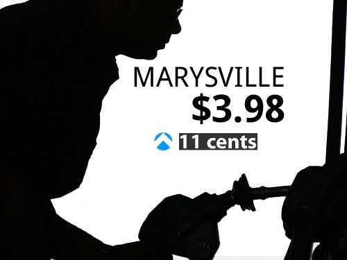 In Marysville, the average price of gas is $3.98, a 11-cent increase from last month.