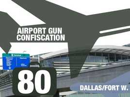 Airport: Dallas/Fort Worth International AirportTotal guns: 80Percentage loaded: 86%
