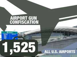 For 2012, TSA found 1,525 guns at check-in, which is an average of four a day.