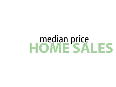 U.S. home prices jumped 10.9 percent in March compared with a year ago, the most since April 2006. See how much median home prices jumped in the Capital Region in this slideshow.Source: DQNews.com