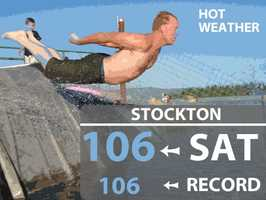 StocktonSaturday's expected high: 106Record: 106