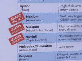 These are some of the medications still not available as generics yet (July 11, 2013).