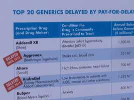 Here's a list of some of the delayed drugs (July 11, 2013).