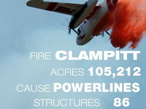 19. The Clampitt Fire in Los Angeles County burned through 105,212 acres in September 1970. Four people died.