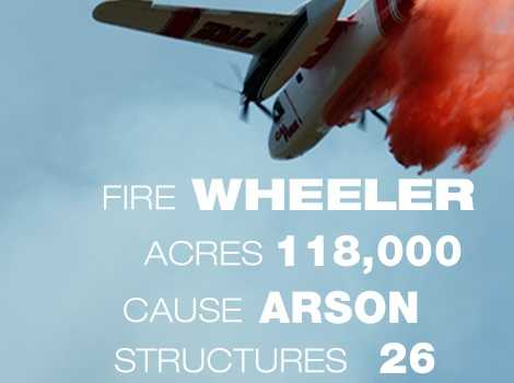 16. The Wheeler Fire in Ventura County burned through 118,000 acres in July 1985.