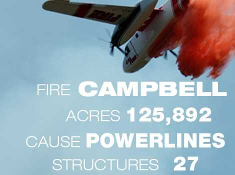 14. The Campbell Complex Fire in Tehama County burned through 125,892 acres in August 1990.