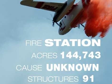 12. The Station Fire in Los Angeles County burned through 144,743 acres in August 2009. The fire was responsible for the deaths of two people.