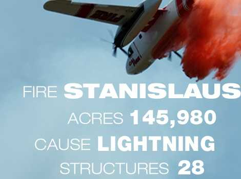 11. The Stanislaus Complex Fire in Tuolumne County burned through 145,980 in August 1987. It killed one.