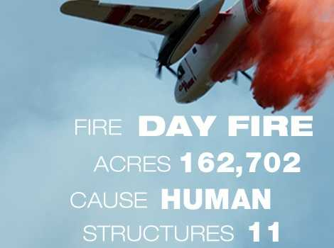 9. The Day Fire in Ventura County burned through 162,702 in September 2006.