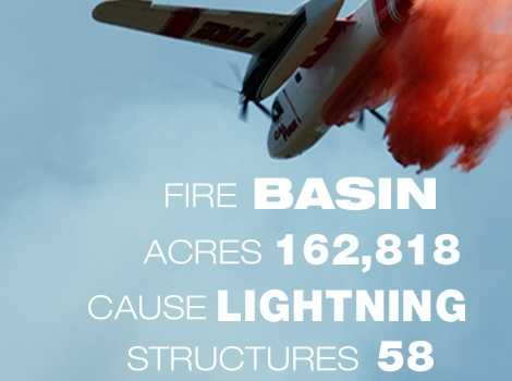 8. The Basin Complex Fire in Monterey County burned through 162,818 in June 2008.