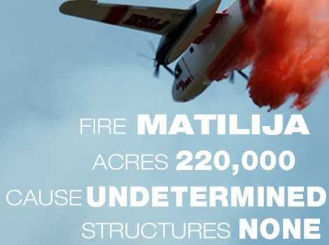 4. The Matilija Fire in Ventura County burned through 220,000 acres in September 1932.