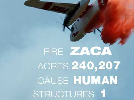 2. The Zaca Fire in Santa Barbara County burned through 240,207 acres in July 2007.
