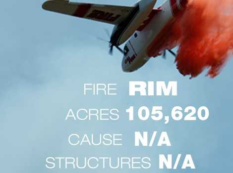 As of Friday afternoon, the Rim Fire had grown square miles to more than 165 square miles as it spread inside the border of Yosemite National Park. It bumped out the Bar Complex Fire (and possibly the Clampitt Fire) to make the list of California's 20 largest wildfires.