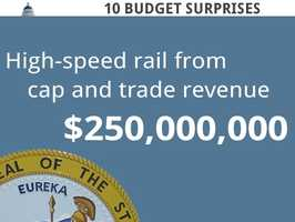Despite the legal tug-of-war over funding, California's high-speed rail could get $250 million from cap and trade revenues. That would be money from carbon emission polluters.