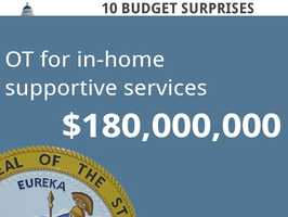 In-home support service workers are eyeing a $180 million boost in funding for overtime hours.