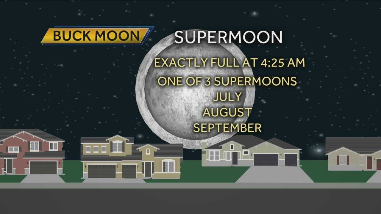 KCRA 3 meteorologist Dirk Verdoorn explains the supermoon.
