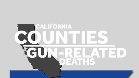 The following information from the California Department of Health shows the average number of deaths per year for each county in the state.