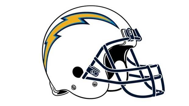 1.) My dream job (aside from KCRA) is doing play-by-play for the San Diego Chargers.