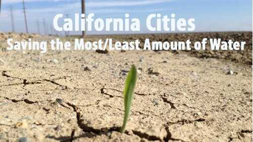 Click through this slideshow to see which California cities saved the most and least amount of water (based on percentage) from June 2014-February 2015, compared to the same time period in 2013-14.