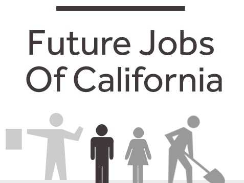 What are the future jobs of California? The California Employment Development Department projects that these 15 jobs will see the greatest growth over the next several years. See how many more jobs will be available by in 2022.