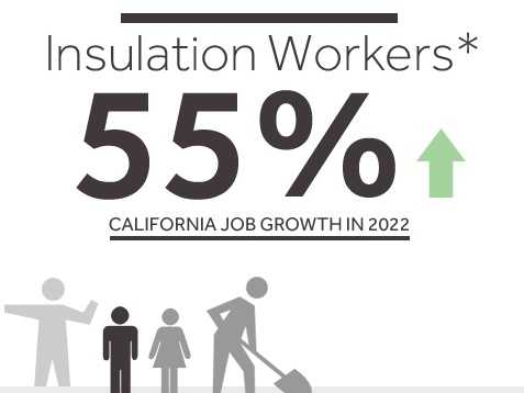 Insulation workers and mechanical workers