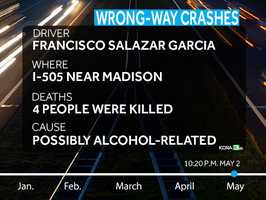 Francisco Salazar Garcia, of Antioch, was going 85 mph on I-505 near the town of Madison when he slammed into another vehicle carrying a family of four, killing himself, Sofia Ramirez and her two daughters. More information.
