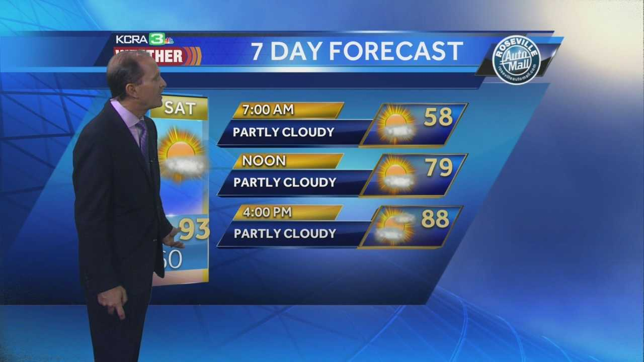 Storms brought pummeling rain and hail to the Sierra on Friday, but what is on tap for this weekend? KCRA chief meteorologist Mark Finan has your forecast.